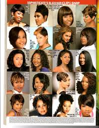 black hair sophisticates hair gallery ideas about black hairstyle magazine cute hairstyles for girls