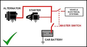 battery isolators cartek motorsport electronics