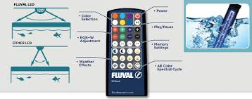 fluval led light 48 fluval aquarium light 1000 aquarium ideas