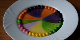 Challenge With Water What Will Happen If You Put Skittles Water Skittles