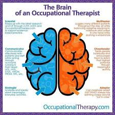 Occupational Therapy Memes - occupational therapy month memes memes pics 2018