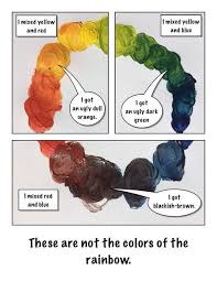 how to mix colors like a color printer 5 steps with pictures