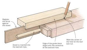 two techniques for bed bolt alignment finewoodworking