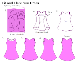 dress pattern fit and flare diy fit and flare sun dress sewing tutorial bunny baubles