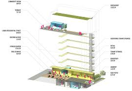 Small Apartment Building Plans by Narchitects Complete New York U0027s First Micro Apartment Tower
