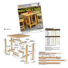 3 steps you should use to figure out board feet for a woodworking