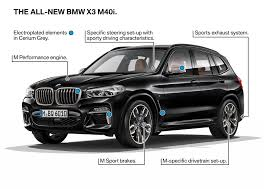 the new 2018 bmw x3 just the facts bimmerfile