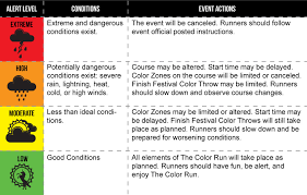 weather cancellation the color run