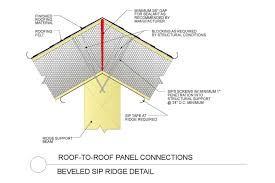 Panel Kit Homes by 100 Sip Panel Homes Sip Design Center And Detail Drawings
