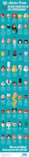 best 20 pocahontas quotes ideas on pinterest disney quotes