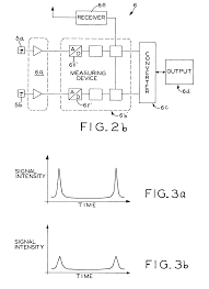 patent us7110092 measuring device and measuring method for