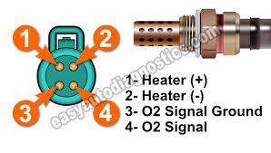 part 1 oxygen sensor heater test p0135 2001 2004 2 0l ford escape