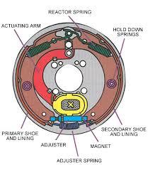 trailer brakes wiring diagram u0026 trailer brake controller wiring