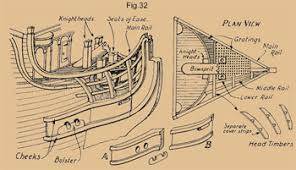 Balsa Wood Boat Plans Free by Download Tall Ship Wooden Model Plans Plans Diy Plans Wooden Wine