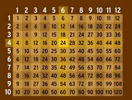 multiplication brainpop