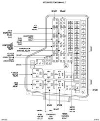 dodge ram 3500 fuse box diagram dodge ram 3500 fuse box diagram