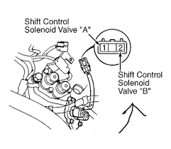 solved where are the shift solenoid 1995 honda odyssey fixya