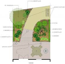 backyard landscaping design software free 1000 ideas about