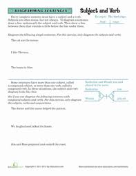 sentence diagramming subject verb worksheet education com