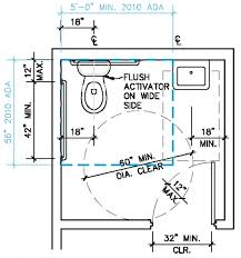 Perfect Ada Bathroom Sink Dimensions Images About Home On - Ada kitchen sink requirements