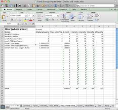 Kitchen Inventory Spreadsheet by Keeping A Pantry Inventory
