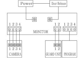 commax intercom wiring diagram gooddy org