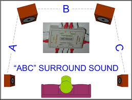 surround sound from stereo 3 steps
