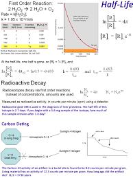 Calculating Molar Mass Worksheet Chemistry 112