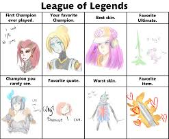 Leagueoflegends Meme - league of legends meme by ruruscube on deviantart