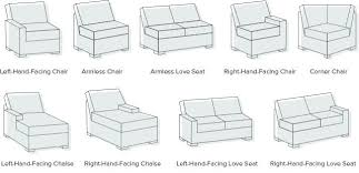 What Is Sectional Sofa Sectional Sofa Buying Guide Wayfair