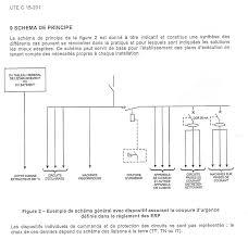 equipement electrique cuisine forum électricité conseils installation électrique erp