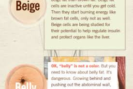 do you know the color of body fat infographic u2013 health