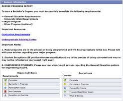 grades academic information cus solutions