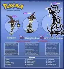 Pokemon Evolution Meme - memes wwhitesshadow s pokemon evolution meme by wwhitesshadow