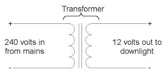 wiring diagram for bathroom downlights wiring diagram