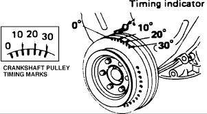 1988 nissan p u v6 3 0l engine 7 notches on crankshaft pulley