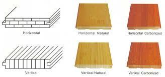 guangxi mao bamboo flooring