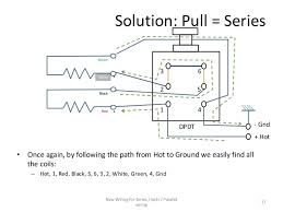 gfs pickups wiring diagram diagram wiring diagrams for diy car