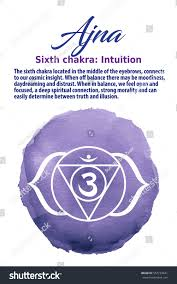 ajna chakra symbol on indigo watercolor stock vector 552159541