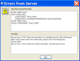 find all foreign keys referencing a table sql server why do i get the error there are no primary or candidate keys in
