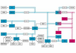 zahnriemenwechsel lexus gs 450h hybrid konzept im e 300 bluetec hybrid pdf