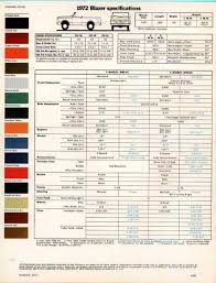 help getting no where on paint color the 1947 present