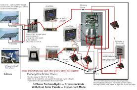 breaker box wiring dolgular com
