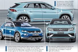 jeep volkswagen vw turns up design so crossovers will hit right note in u s