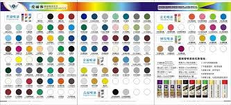 plastic paint asian images