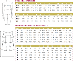 marbella dress digital sewing pattern pdf itch to stitch