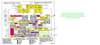 gmc envoy fuse box gmc envoy interior fuse box diagram gmc image