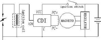 sanxin cdi wiring diagram sanxin wiring diagrams collection