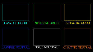 Alignment System Meme - alignment charts know your meme