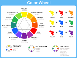 excellent color wheel in traditional wheel on home design ideas